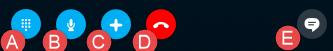 Capture d'écran de la barre d'options que vous pouvez faire apparaître pendant un appel. À partir de la barre d'options, vous pouvez sélectionner l'icône de la webcam pour activer ou désactiver la vidéo, l'icône du microphone pour couper ou réactiver le microphone, ou l'icône plus pour envoyer des fichiers, partager des contacts ou l'écran.